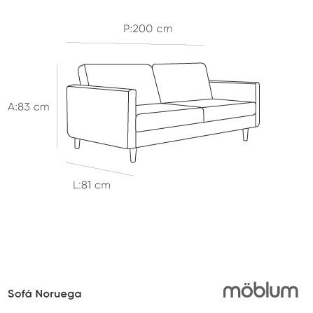Esquema de un sofá con medidas, moblum